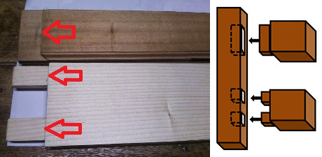 Pic.3 Top: Mortise before pulling out Bottom: Mortise after pulling out (Two step mortises)